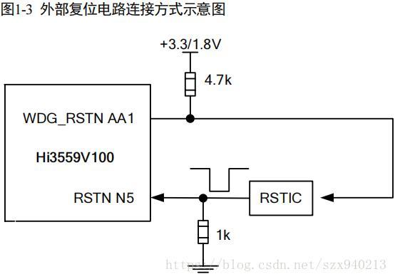 Hi3559V100/Hi3556V100资料集锦(硬件设计,原理图设计,规格书,HDI